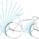 Аdjustable bicycle mudguard
